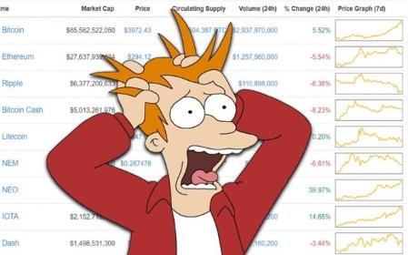 На фото: Катастрофический рост себестоимости криптовалют, автор: Твердохлебов