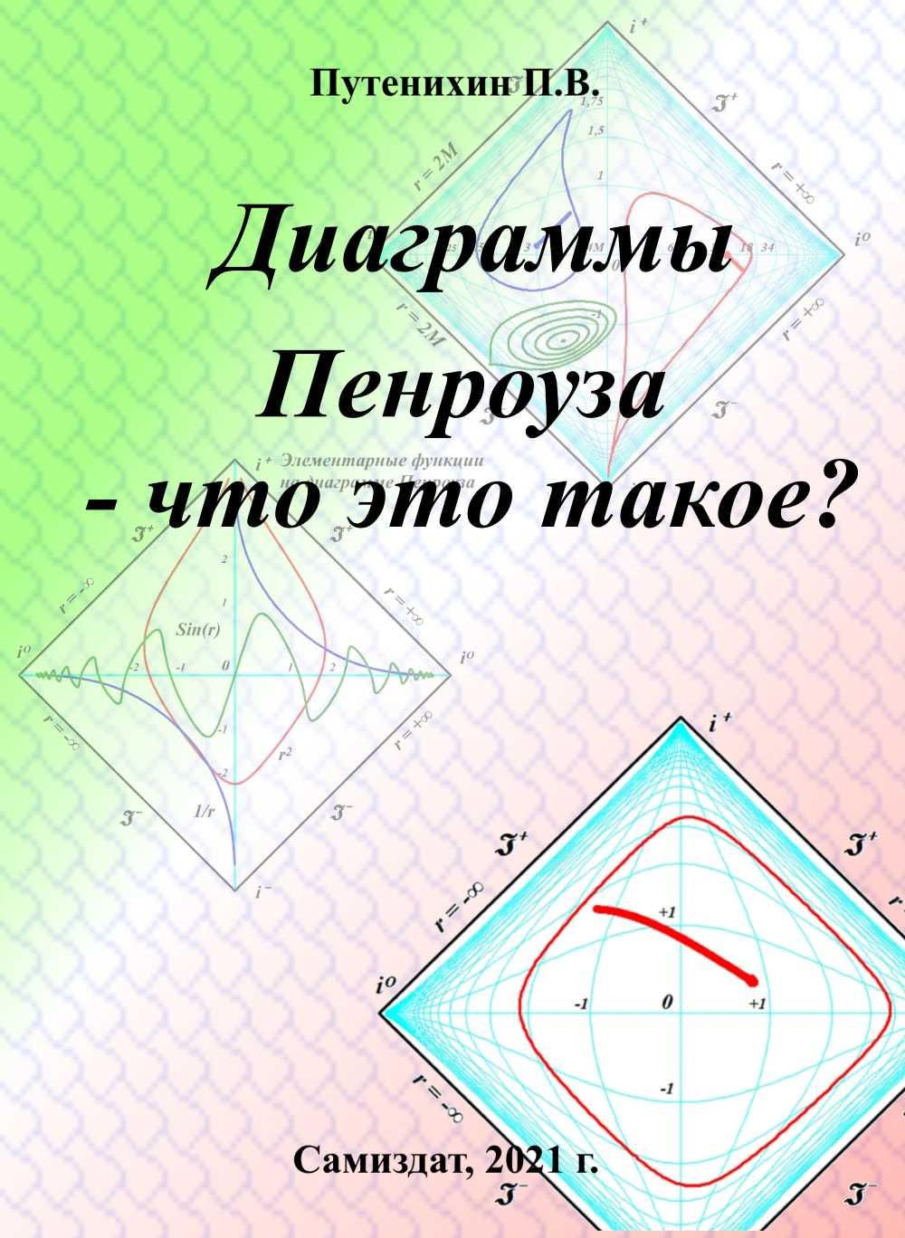 На фото: Путенихин П.В. Диаграммы Пенроуза – что это такое?, автор: putenikhin