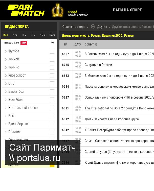 На фото: Как заработать на Юрии Дуде, Сергее Шнурове и Семене Слепакове? Карантин-2020, автор: admin